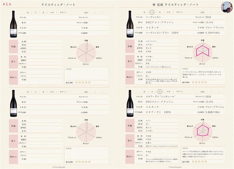 イタリアワインの教科書3