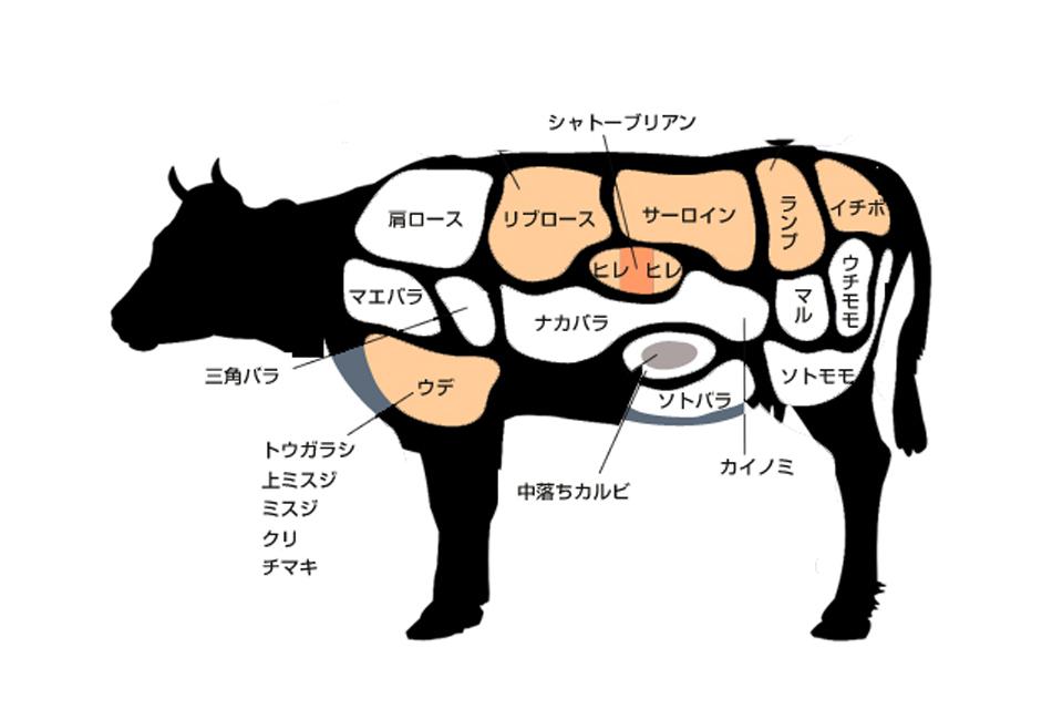 """""""とろ生"""" の名前はダテじゃない。まるで刺身のような近江牛ローストビーフセット"""