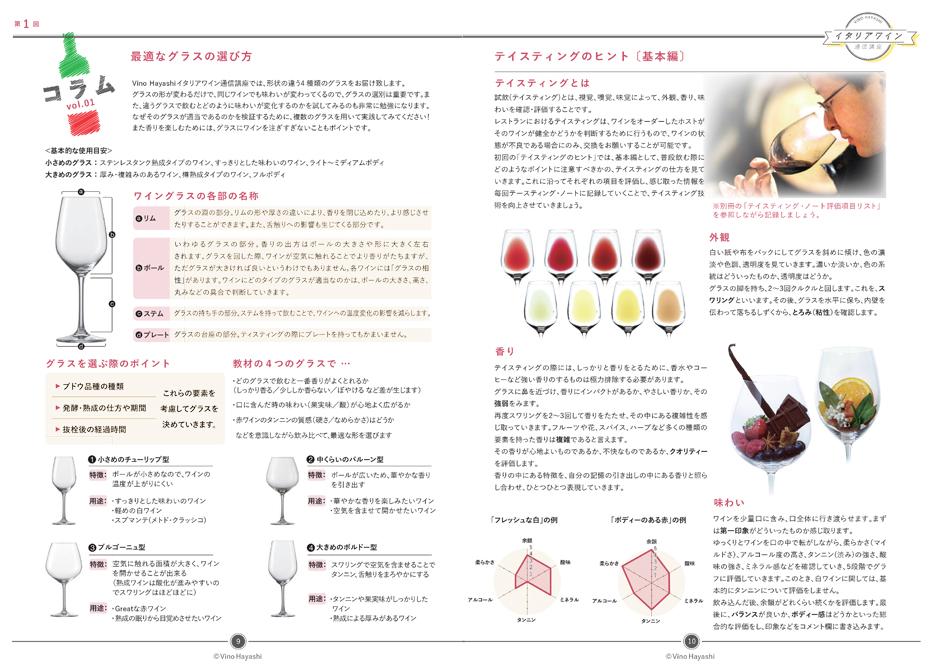 イタリアワインの教科書1